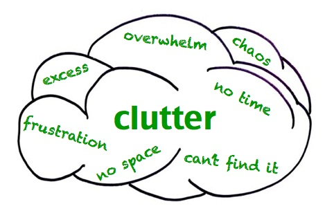 Cloud-of-Clutter-Green
